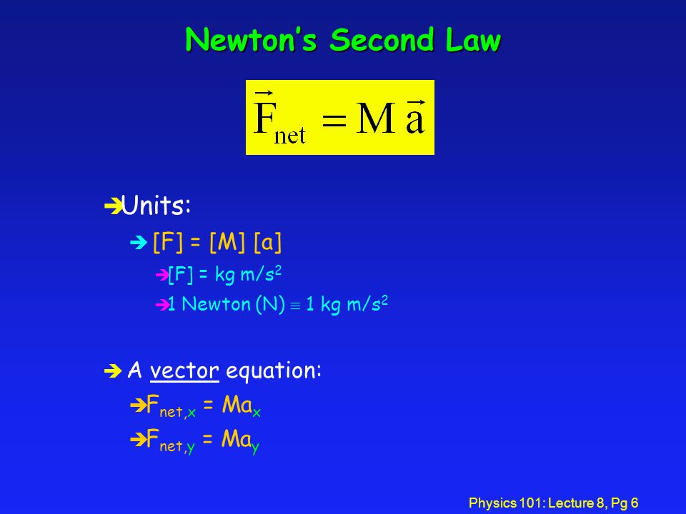 Newton's Second Law Units: [F] = [M] [a] A vector equation: